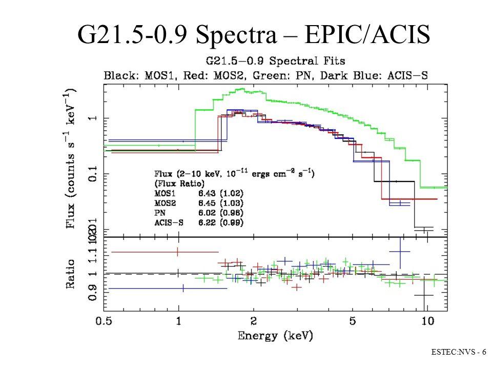 G21.5-0.9 Spectra – EPIC/ACIS ESTEC:NVS - 6