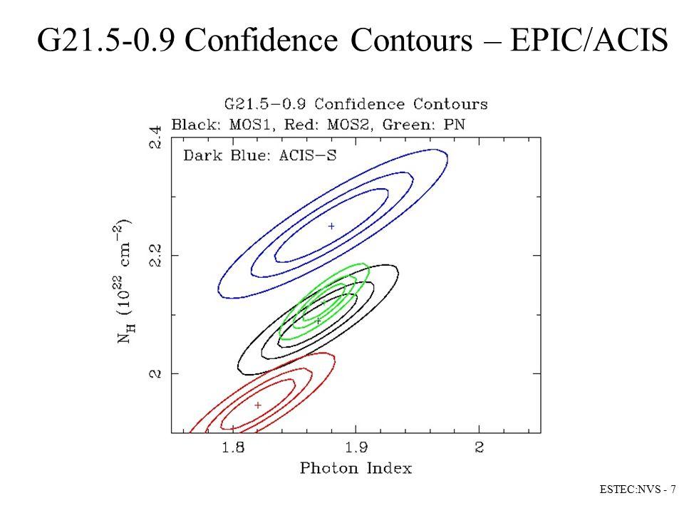G21.5-0.9 Confidence Contours – EPIC/ACIS ESTEC:NVS - 7