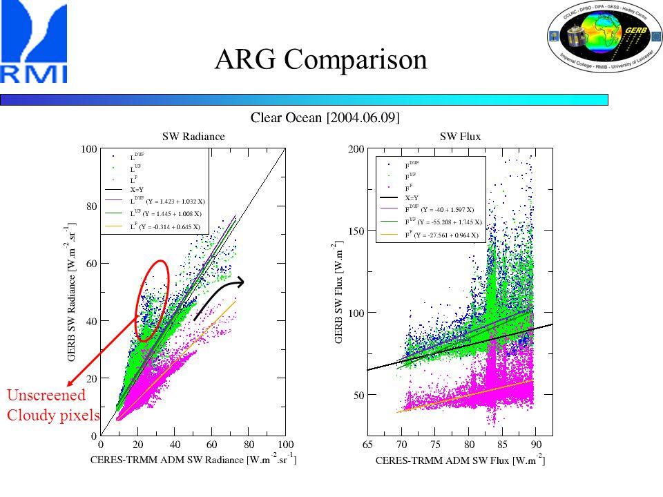 ARG Comparison Unscreened Cloudy pixels