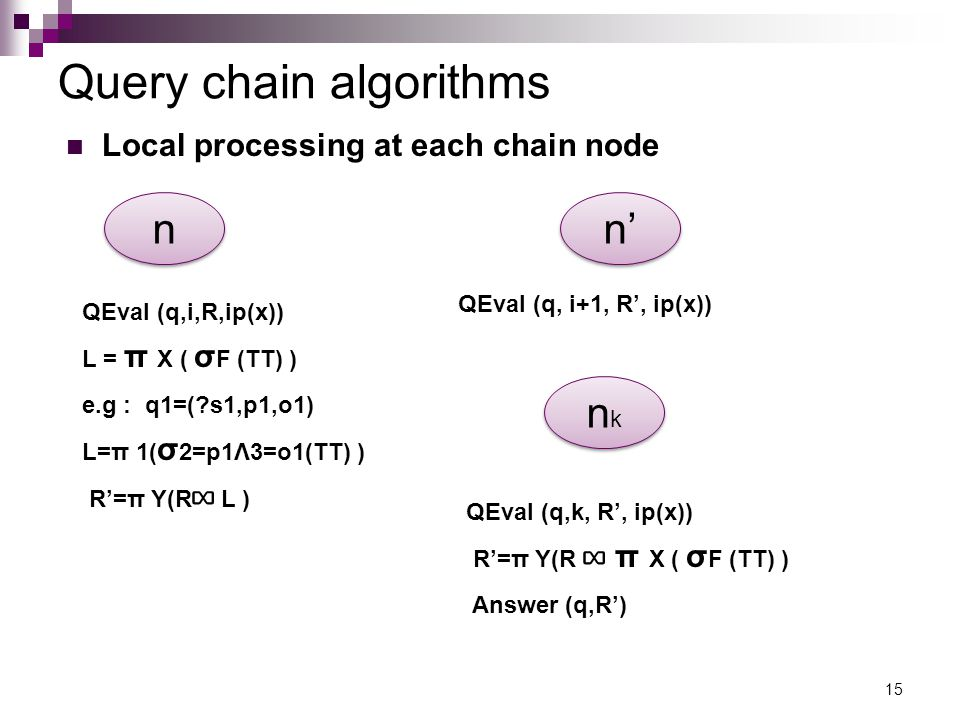 Query chain algorithms Local processing at each chain node 15 n n QEval (q,i,R,ip(x)) L = π X ( σ F (TT) ) e.g : q1=( s1,p1,o1) L=π 1( σ 2=p1Λ3=o1(TT) ) R'=π Y(R ∞ L ) n' QEval (q, i+1, R', ip(x)) nknk nknk QEval (q,k, R', ip(x)) R'=π Y(R ∞ π X ( σ F (TT) ) Answer (q,R')