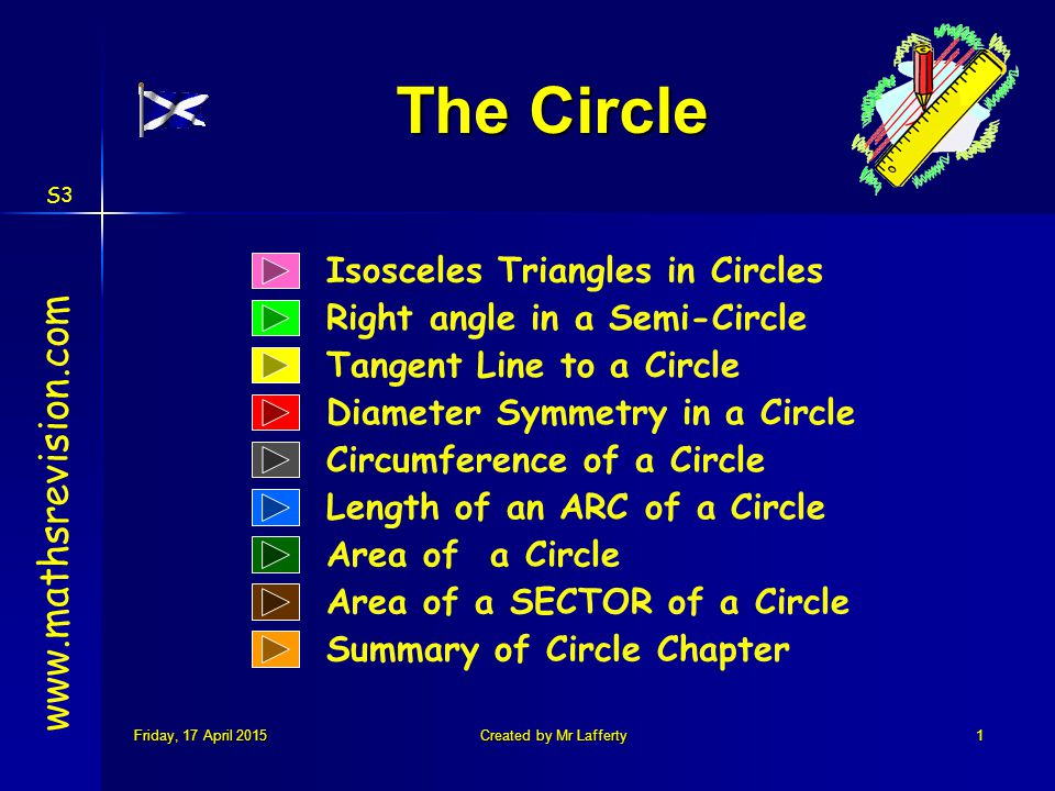 S3 Friday, 17 April 2015Friday, 17 April 2015Friday, 17 April 2015Friday, 17 April 2015Created by Mr Lafferty1 Isosceles Triangles in Circles Right angle in a Semi-Circle The Circle www.mathsrevision.com Tangent Line to a Circle Diameter Symmetry in a Circle Circumference of a Circle Length of an ARC of a Circle Area of a Circle Area of a SECTOR of a Circle Summary of Circle Chapter