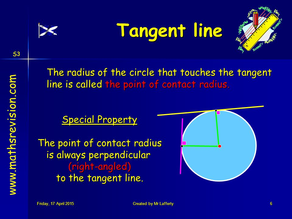 S3 Friday, 17 April 2015Friday, 17 April 2015Friday, 17 April 2015Friday, 17 April 2015Created by Mr Lafferty6 Tangent line The radius of the circle that touches the tangent line is called the point of contact radius.