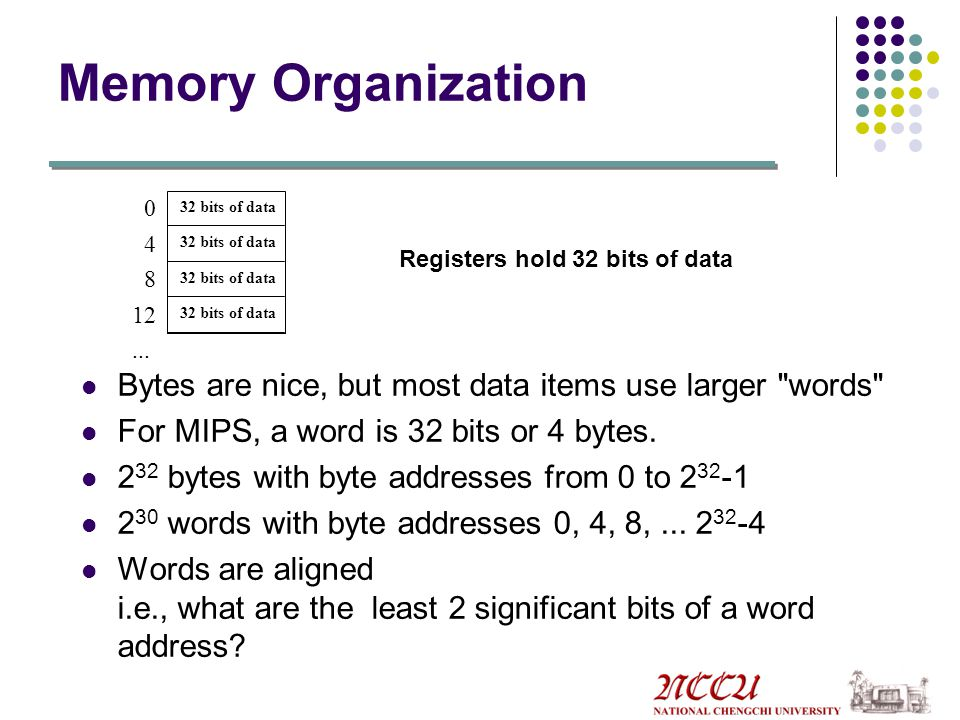 Memory Organization Viewed as a large, single-dimension array, with an address. A memory address is an index into the array