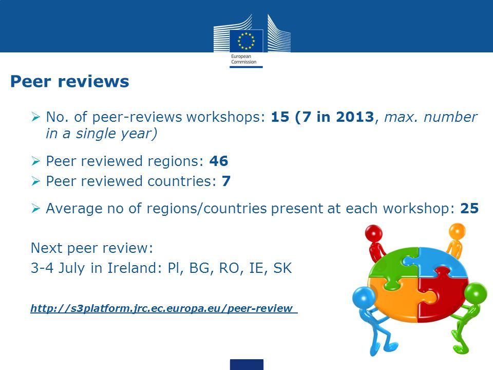 4 Peer reviews  No. of peer-reviews workshops: 15 (7 in 2013, max.