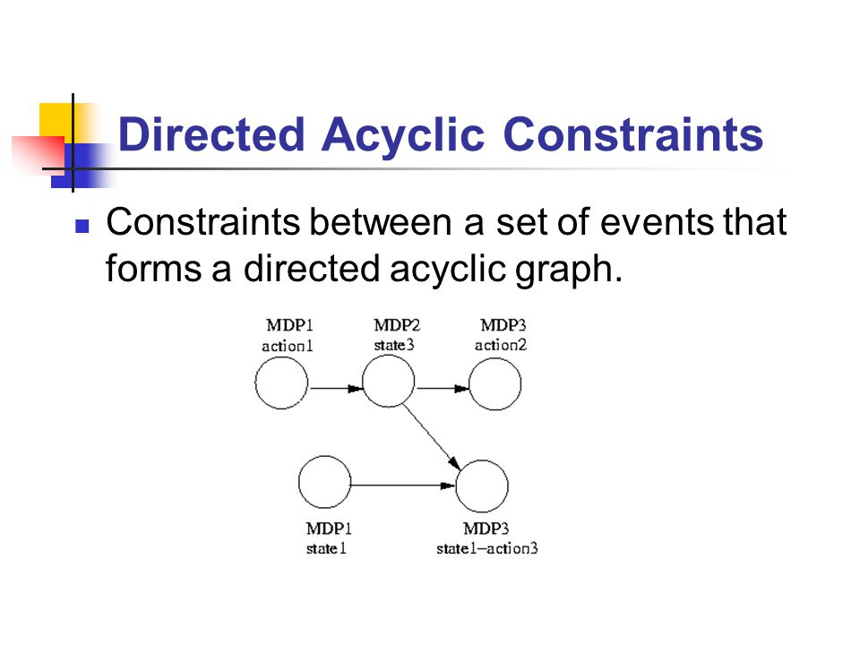 Directed Acyclic Constraints Constraints between a set of events that forms a directed acyclic graph.