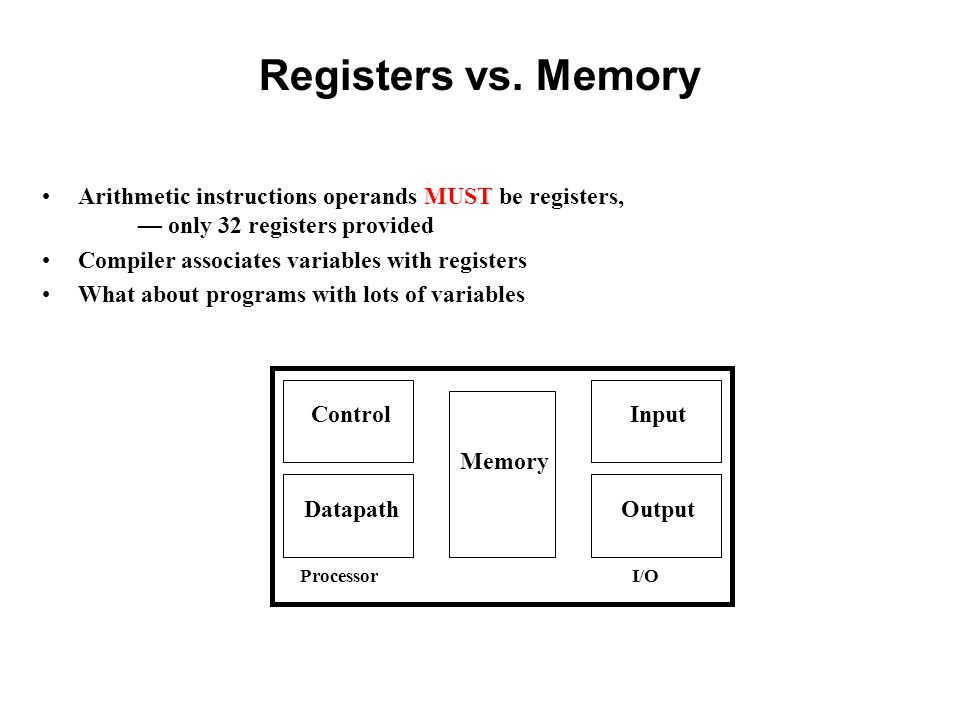 Registers vs. Memory ProcessorI/O Control Datapath Memory Input Output Arithmetic instructions operands MUST be registers, — only 32 registers provide