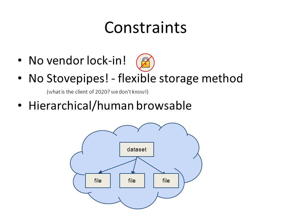 Observations S3FS & Amazon s APIs: vendor lock-in XML catalogs were flexible