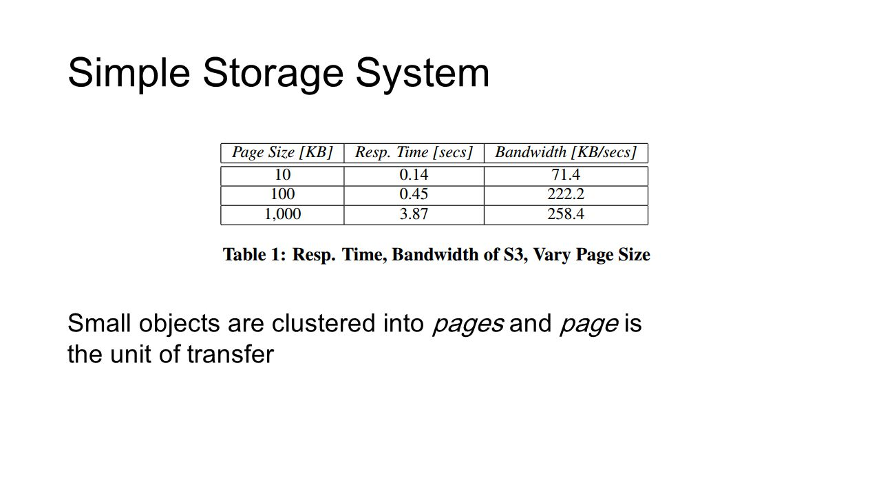 Simple Storage System Small objects are clustered into pages and page is the unit of transfer