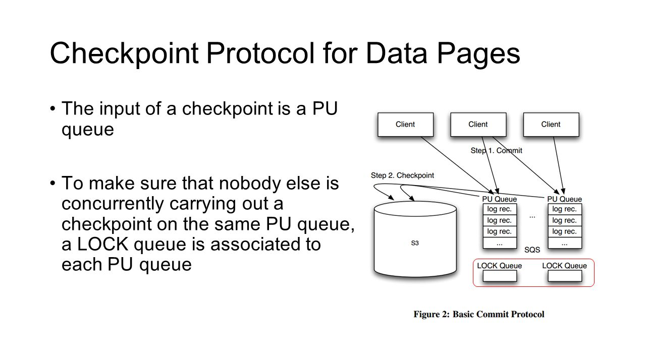 Checkpoint Protocol for Data Pages The input of a checkpoint is a PU queue To make sure that nobody else is concurrently carrying out a checkpoint on