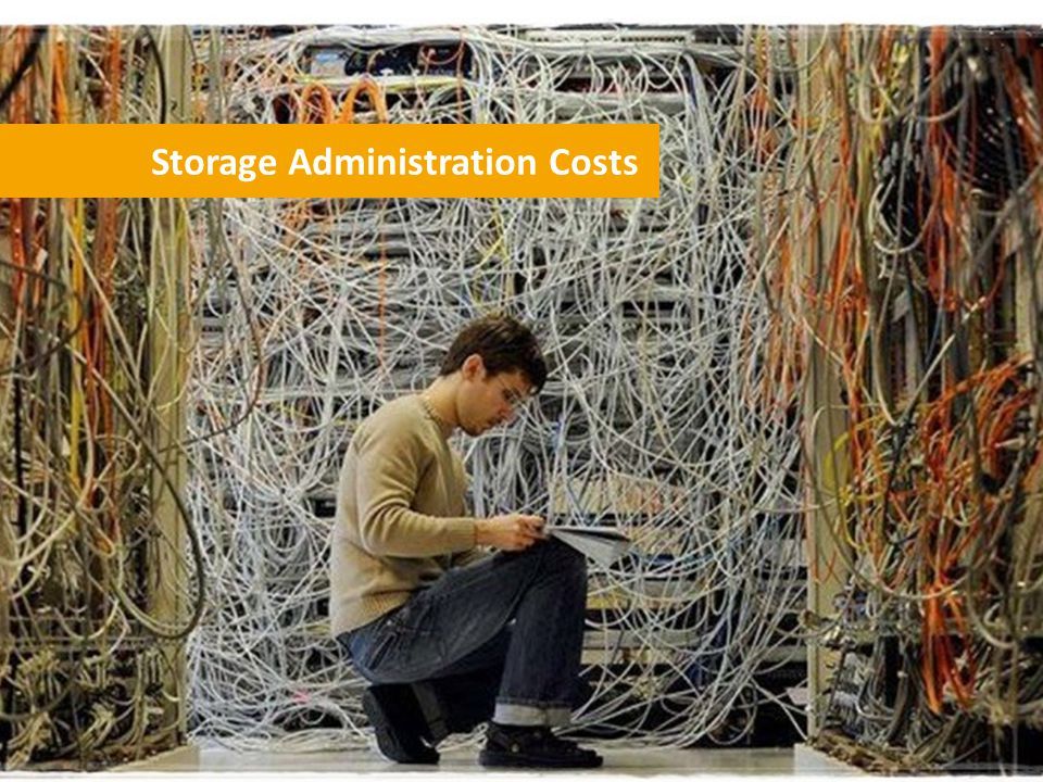 Storage Administration Costs