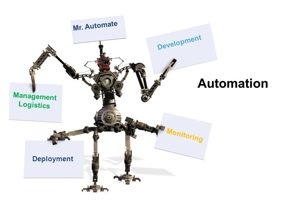 Mr. Automate Development Monitoring Management Logistics Deployment Automation