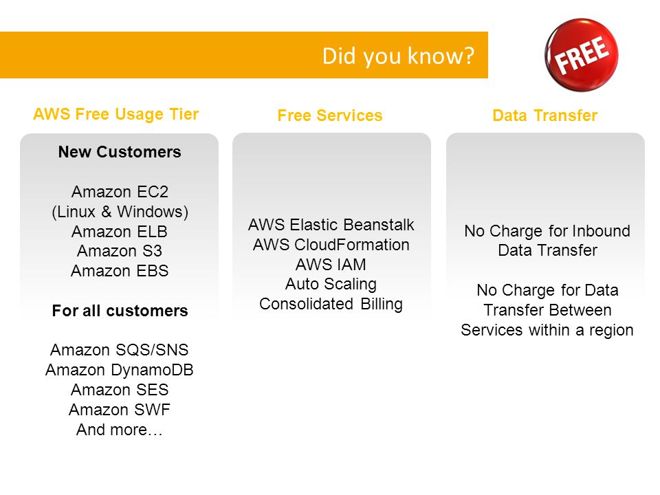New Customers Amazon EC2 (Linux & Windows) Amazon ELB Amazon S3 Amazon EBS For all customers Amazon SQS/SNS Amazon DynamoDB Amazon SES Amazon SWF And more… AWS Elastic Beanstalk AWS CloudFormation AWS IAM Auto Scaling Consolidated Billing No Charge for Inbound Data Transfer No Charge for Data Transfer Between Services within a region AWS Free Usage Tier Did you know.