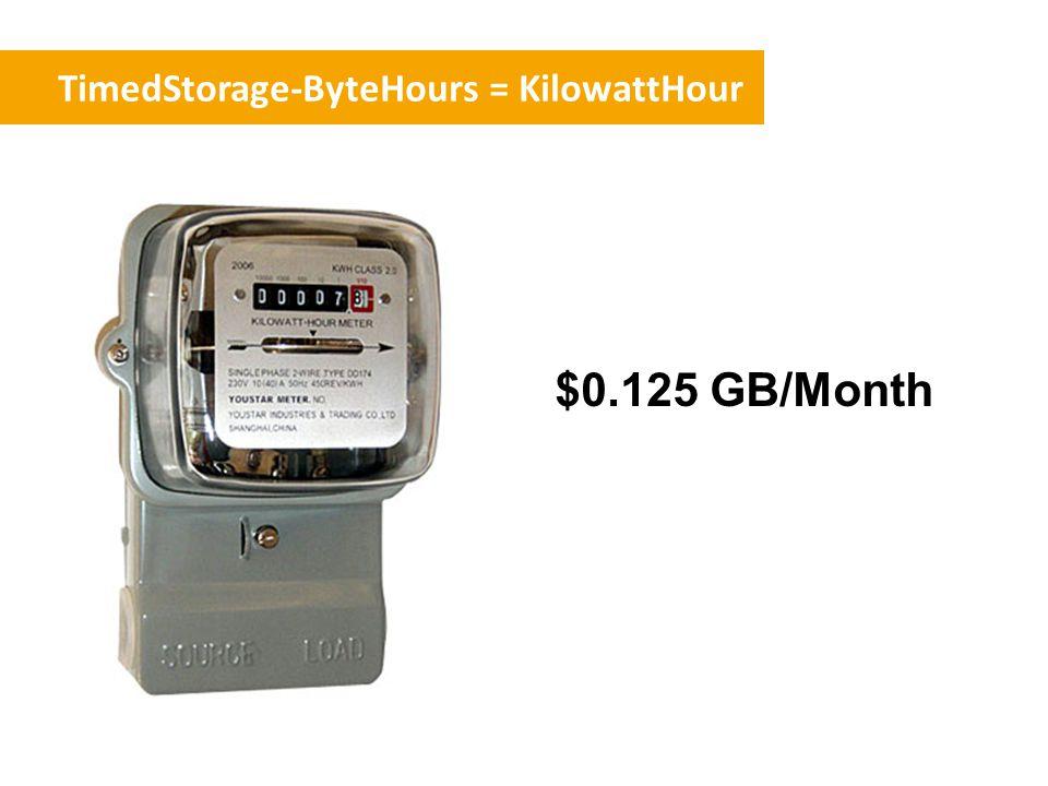 TimedStorage-ByteHours = KilowattHour $0.125 GB/Month