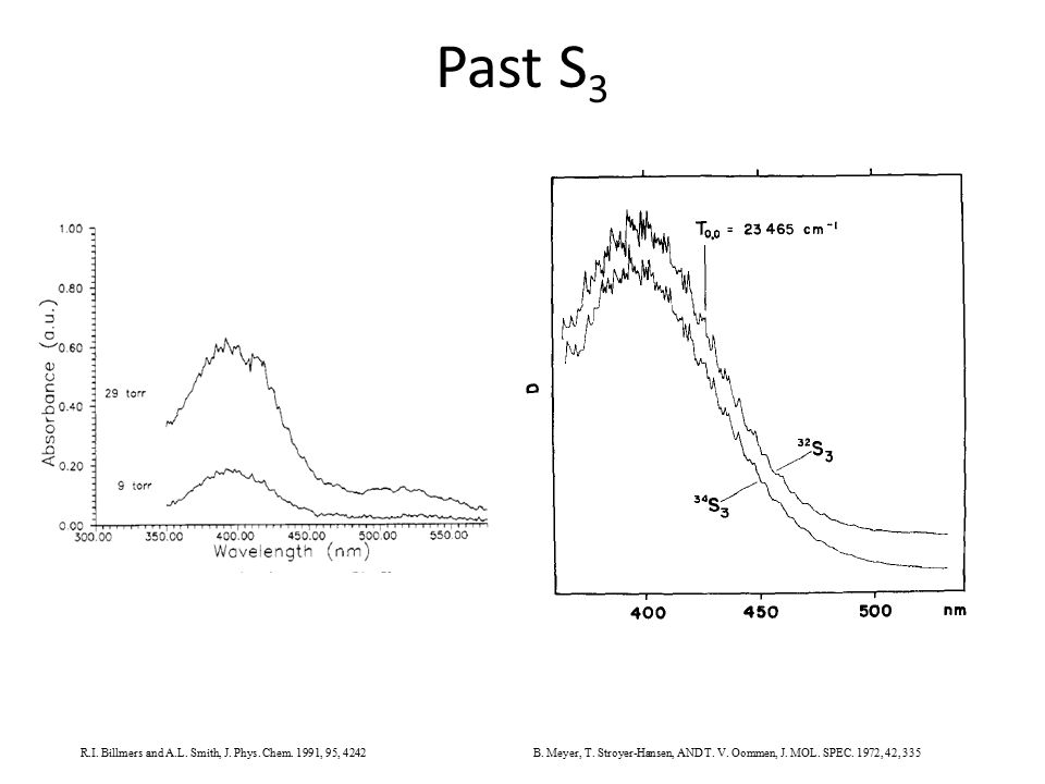 Past S 3 R.I. Billmers and A.L. Smith, J. Phys. Chem. 1991, 95, 4242B. Meyer, T. Stroyer-Hansen, AND T. V. Oommen, J. MOL. SPEC. 1972, 42, 335