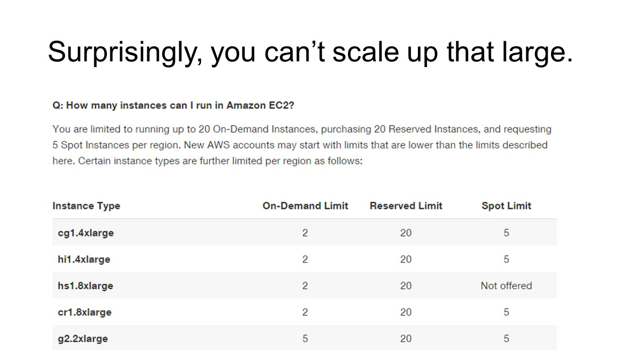 Surprisingly, you can't scale up that large.