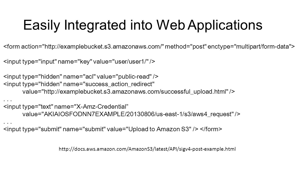 Easily Integrated into Web Applications <input type= hidden name= success_action_redirect value= http://examplebucket.s3.amazonaws.com/successful_upload.html />...