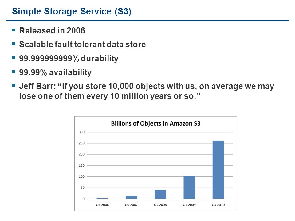 16 Simple Storage Service (S3)  Released in 2006  Scalable fault tolerant data store  % durability  99.99% availability  Jeff Barr: If you store 10,000 objects with us, on average we may lose one of them every 10 million years or so.