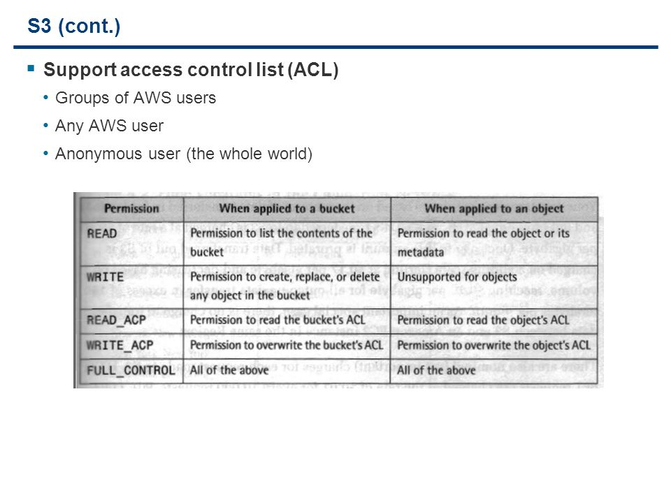 19 S3 (cont.)  Support access control list (ACL) Groups of AWS users Any AWS user Anonymous user (the whole world)