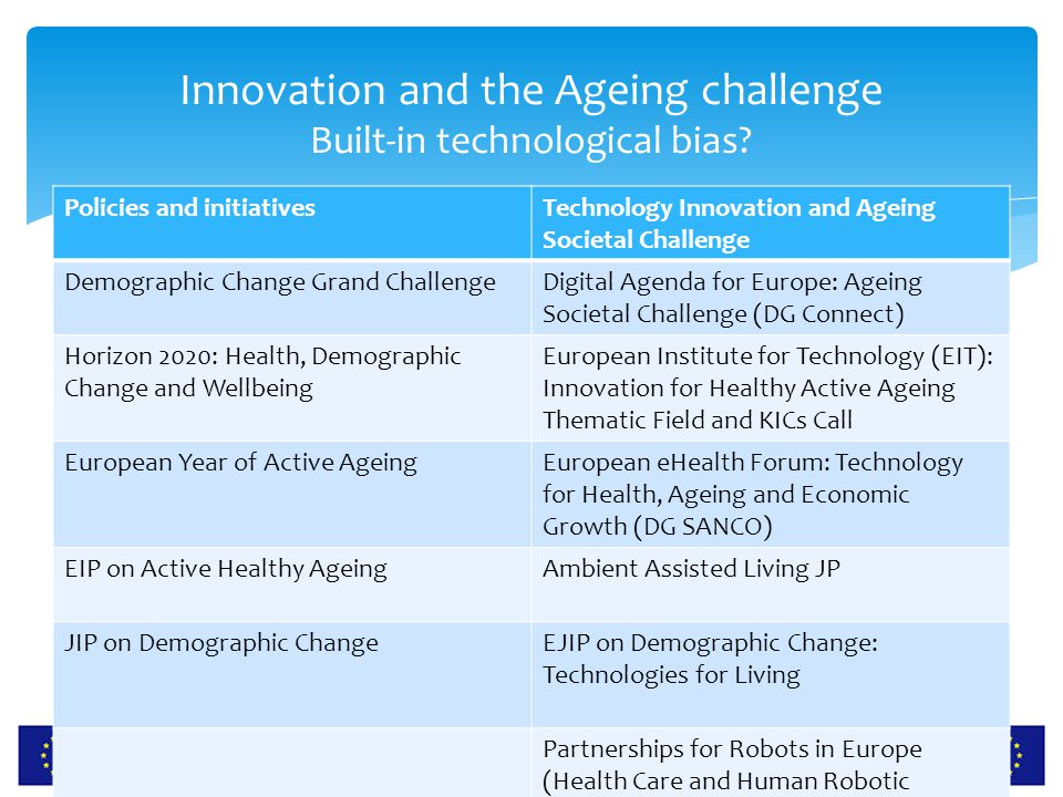 SmartSpec Innovation and the Ageing challenge Built-in technological bias? Policies and initiativesTechnology Innovation and Ageing Societal Challenge