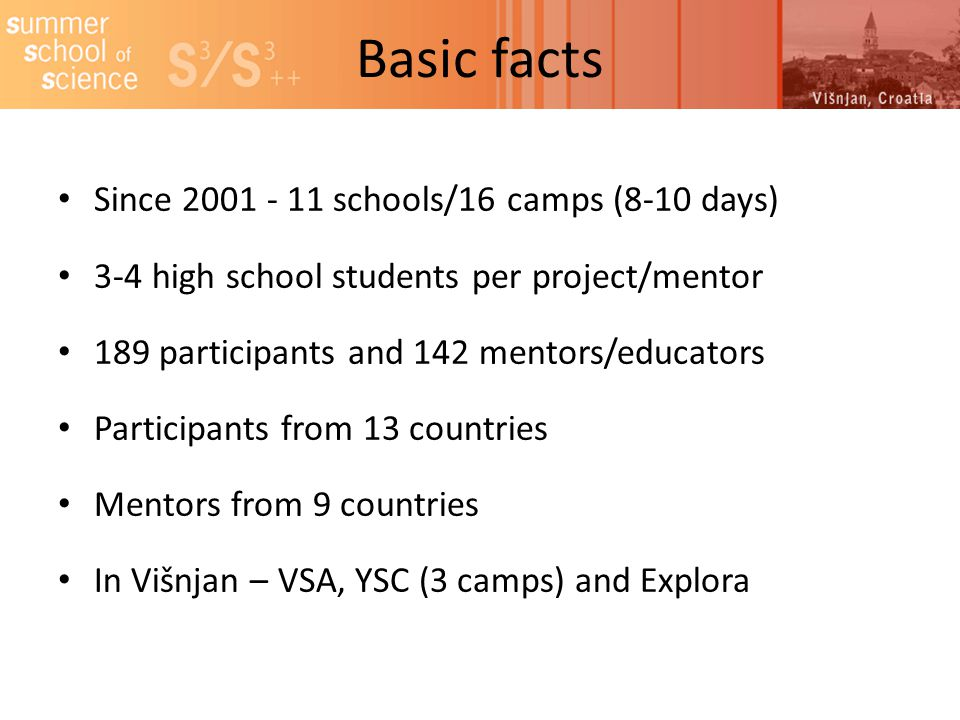 Basic facts Since 2001 - 11 schools/16 camps (8-10 days) 3-4 high school students per project/mentor 189 participants and 142 mentors/educators Participants from 13 countries Mentors from 9 countries In Višnjan – VSA, YSC (3 camps) and Explora