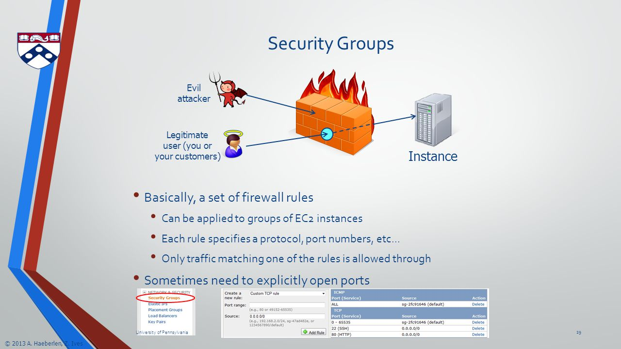 © 2013 A. Haeberlen, Z. Ives Security Groups Basically, a set of firewall rules Can be applied to groups of EC2 instances Each rule specifies a protoc