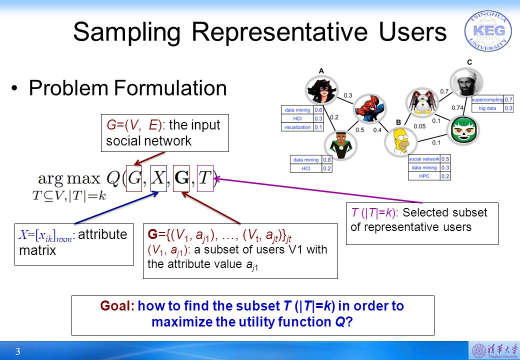 3 Problem Formulation Sampling Representative Users Goal: how to find the subset T (|T|=k) in order to maximize the utility function Q.