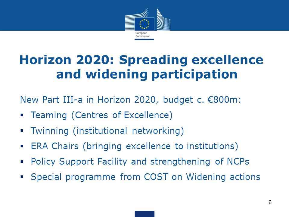 6 New Part III-a in Horizon 2020, budget c.