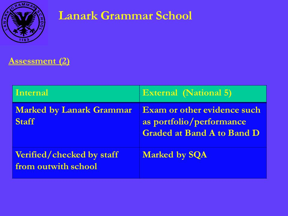 Lanark Grammar School Assessment (2) InternalExternal (National 5) Marked by Lanark Grammar Staff Exam or other evidence such as portfolio/performance
