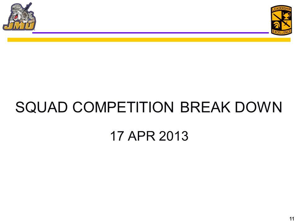 11 SQUAD COMPETITION BREAK DOWN 17 APR 2013