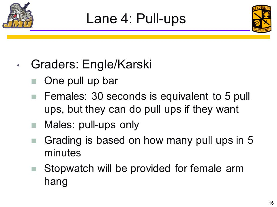 16 Lane 4: Pull-ups Graders: Engle/Karski One pull up bar Females: 30 seconds is equivalent to 5 pull ups, but they can do pull ups if they want Males: pull-ups only Grading is based on how many pull ups in 5 minutes Stopwatch will be provided for female arm hang