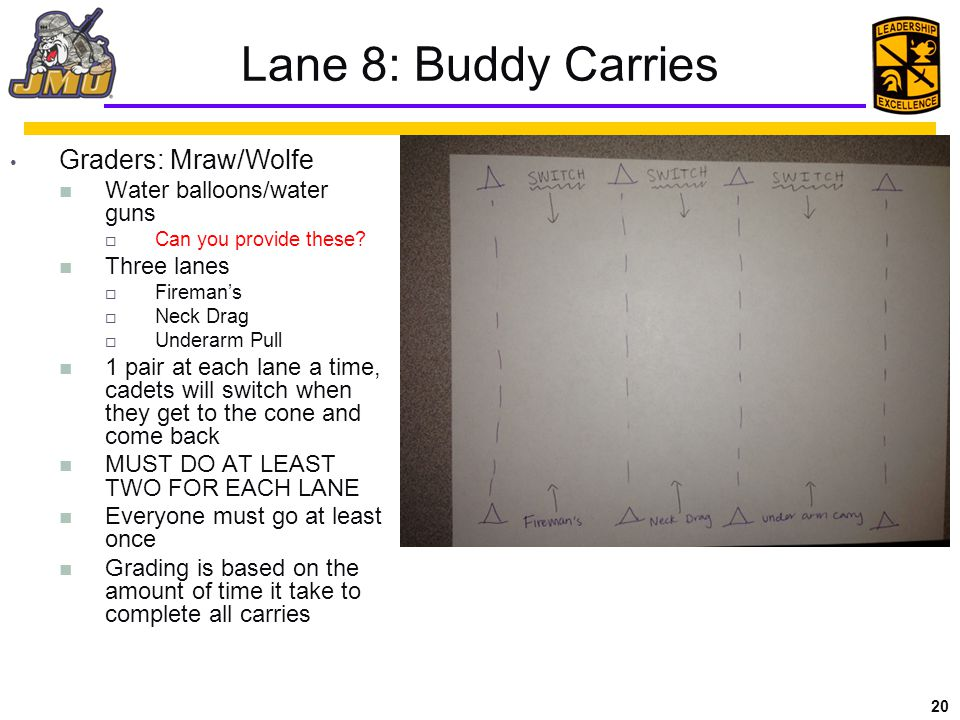 20 Lane 8: Buddy Carries Graders: Mraw/Wolfe Water balloons/water guns  Can you provide these.