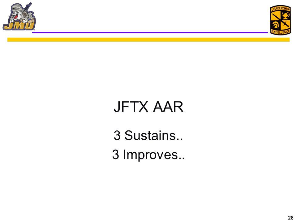 28 JFTX AAR 3 Sustains.. 3 Improves..