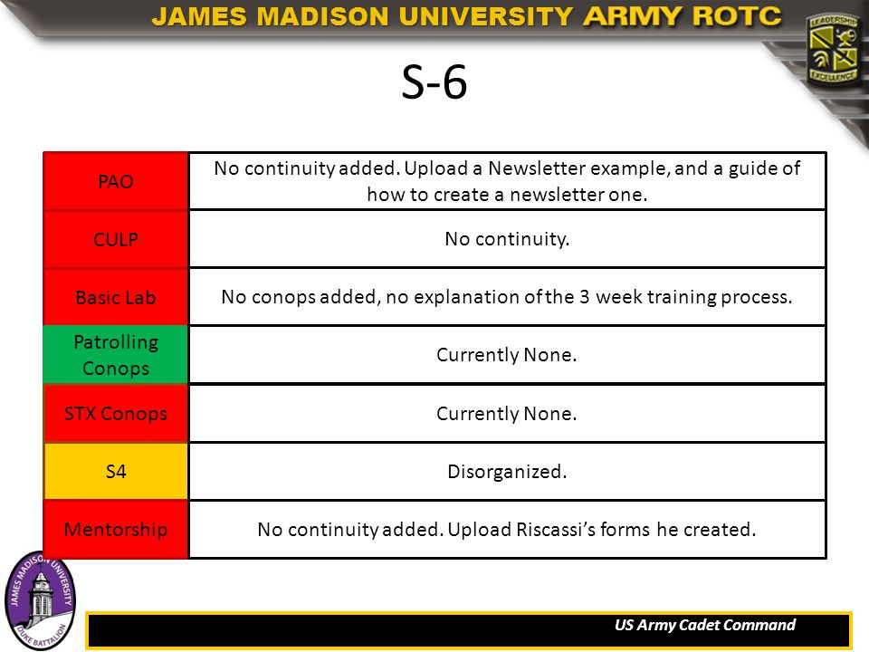 US Army Cadet Command JAMES MADISON UNIVERSITY S-6 PAO CULP Basic Lab Patrolling Conops STX Conops S4 Mentorship No continuity added.