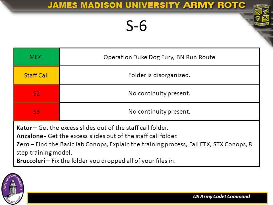 US Army Cadet Command JAMES MADISON UNIVERSITY S-6 MISC.
