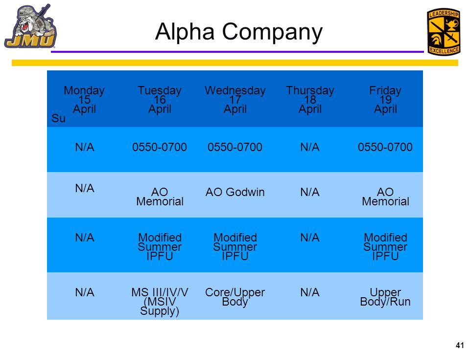 41 Alpha Company Monday 15 April Su Tuesday 16 April Wednesday 17 April Thursday 18 April Friday 19 April N/A0550-0700 N/A0550-0700 N/A AO Memorial AO GodwinN/A AO Memorial N/A Modified Summer IPFU N/A Modified Summer IPFU N/AMS III/IV/V (MSIV Supply) Core/Upper Body N/AUpper Body/Run