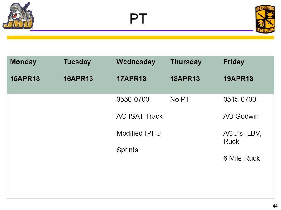 44 PT Monday 15APR13 Tuesday 16APR13 Wednesday 17APR13 Thursday 18APR13 Friday 19APR13 0550-0700 AO ISAT Track Modified IPFU Sprints No PT0515-0700 AO