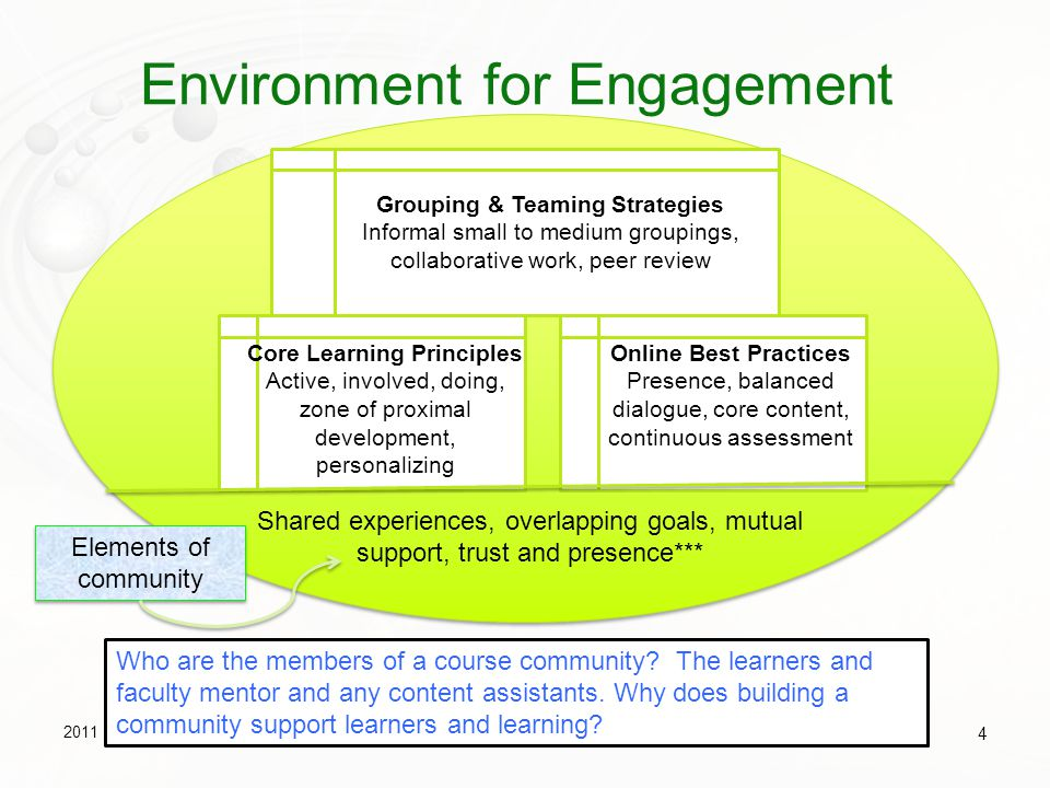 Team-Based Learning – A Specific Strategy 1.Each learner completes a test, practice or series of problems and submits their work 2.Groups of learners then re-do the same work and submit their consensus answers for immediate scoring 3.Groups review their work and prepare any appeals for any questions they have missed 4.Instructor provides input that is specifically focused on clarifying the sources of misunderstandings or confusion that have come to light in the previous three steps of the process.