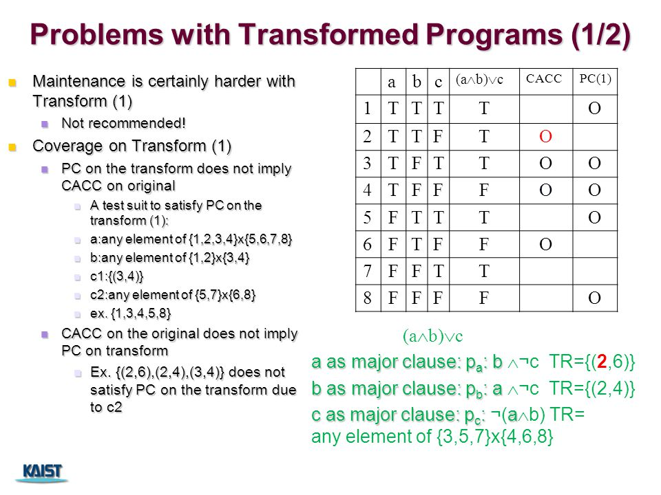 Problems with Transformed Programs (1/2) Maintenance is certainly harder with Transform (1) Maintenance is certainly harder with Transform (1) Not recommended.