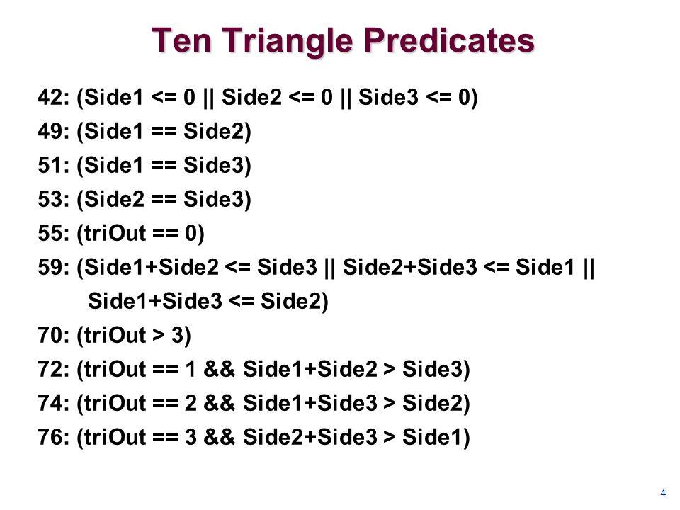 Ten Triangle Predicates 4 42: (Side1 <= 0 || Side2 <= 0 || Side3 <= 0) 49: (Side1 == Side2) 51: (Side1 == Side3) 53: (Side2 == Side3) 55: (triOut == 0) 59: (Side1+Side2 <= Side3 || Side2+Side3 <= Side1 || Side1+Side3 <= Side2) 70: (triOut > 3) 72: (triOut == 1 && Side1+Side2 > Side3) 74: (triOut == 2 && Side1+Side3 > Side2) 76: (triOut == 3 && Side2+Side3 > Side1)