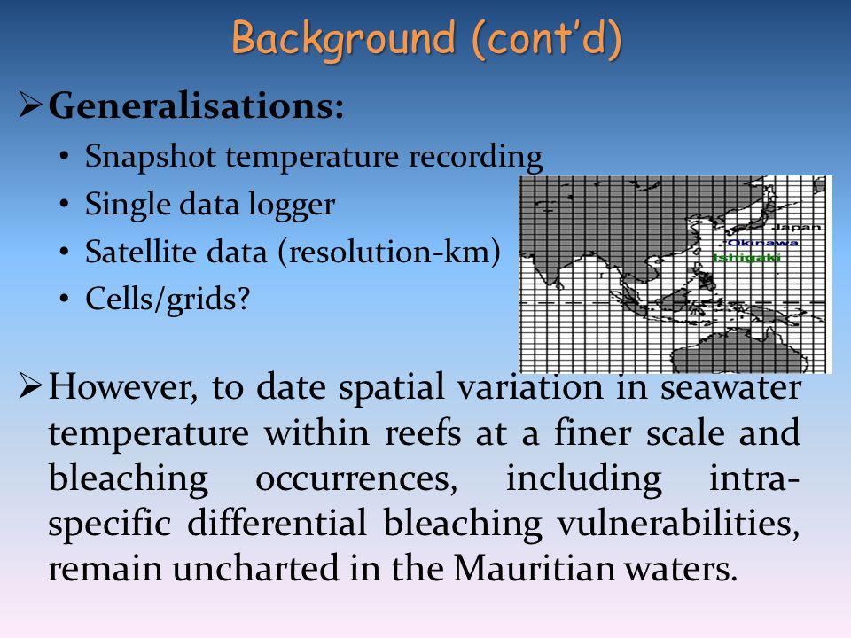  Generalisations: Snapshot temperature recording Single data logger Satellite data (resolution-km) Cells/grids?  However, to date spatial variation