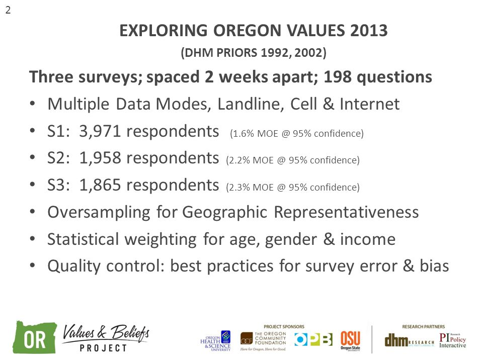 2 EXPLORING OREGON VALUES 2013 (DHM PRIORS 1992, 2002) Three surveys; spaced 2 weeks apart; 198 questions Multiple Data Modes, Landline, Cell & Internet S1: 3,971 respondents (1.6% MOE @ 95% confidence) S2: 1,958 respondents (2.2% MOE @ 95% confidence) S3: 1,865 respondents (2.3% MOE @ 95% confidence) Oversampling for Geographic Representativeness Statistical weighting for age, gender & income Quality control: best practices for survey error & bias