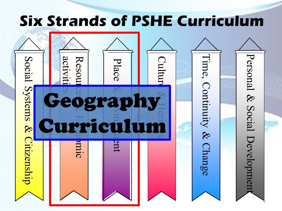 Personal & Social DevelopmentTime, Continuity & Change Culture & Heritage Place & Environment Social Systems & Citizenship Resources & Economicactivities Six Strands of PSHE Curriculum Geography Curriculum 4