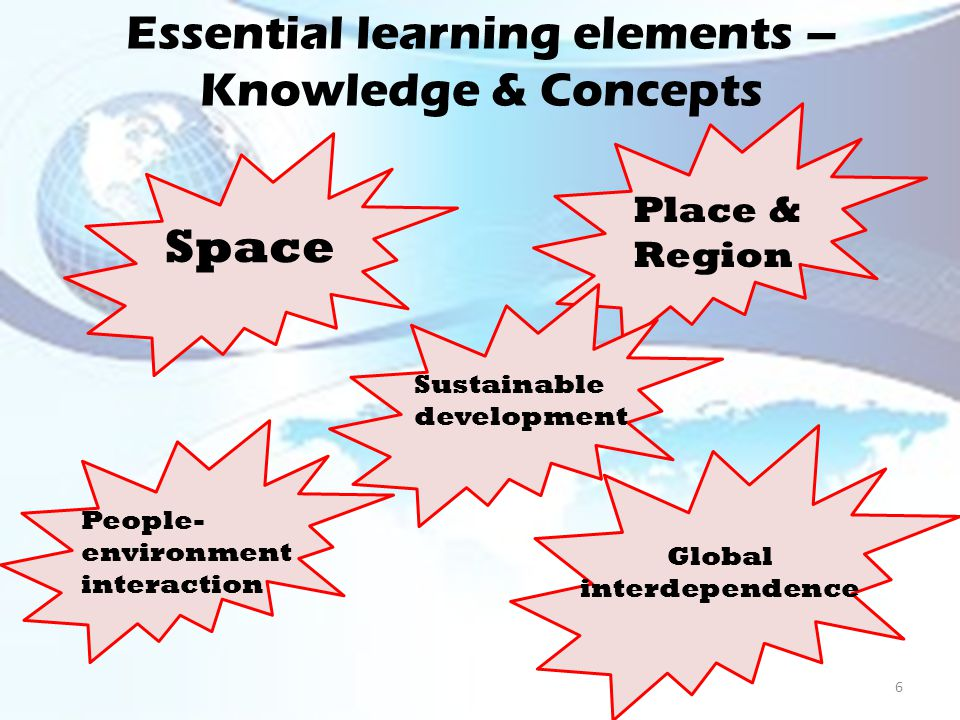 Essential learning elements – Skills Geographical Enquiry skills Map skillsFieldwork skills Graphs, statistics & photographs 7
