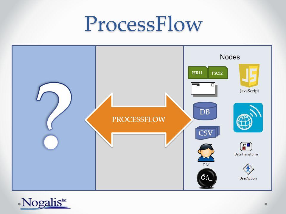 PA52 HR11 PROCESSFLOW Nodes ProcessFlow DB CSV RM