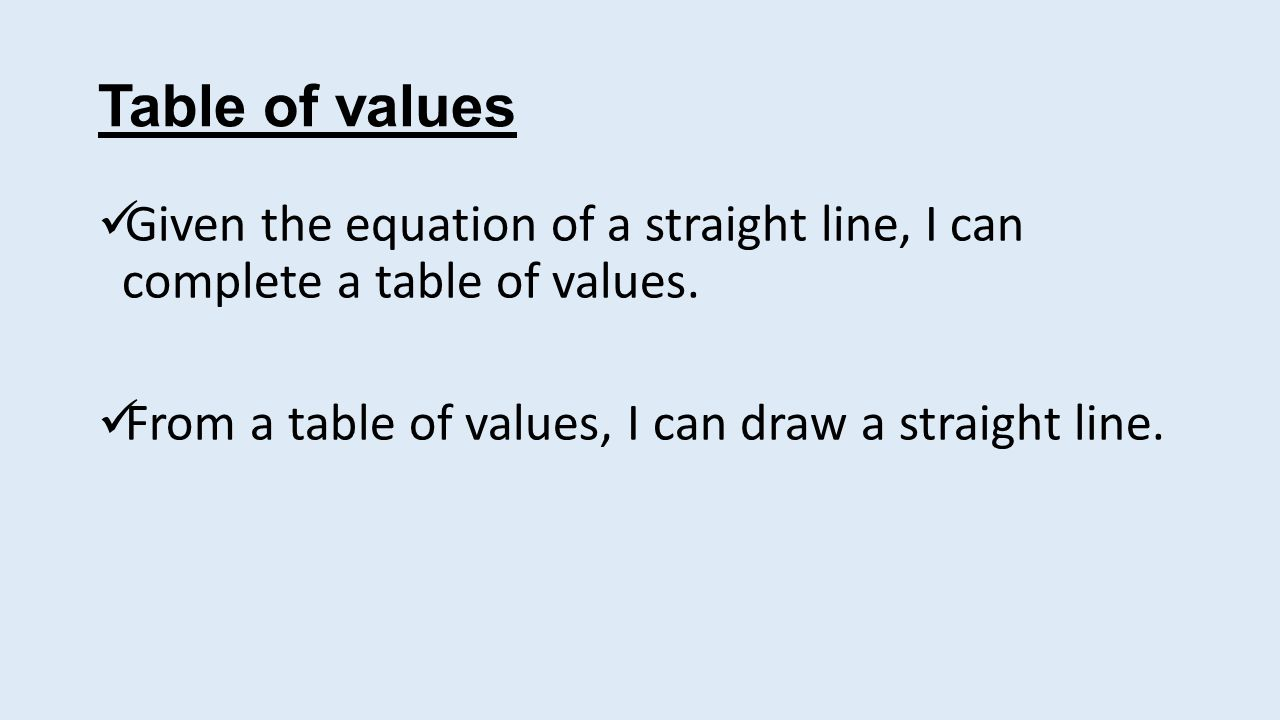 Table of values -2012