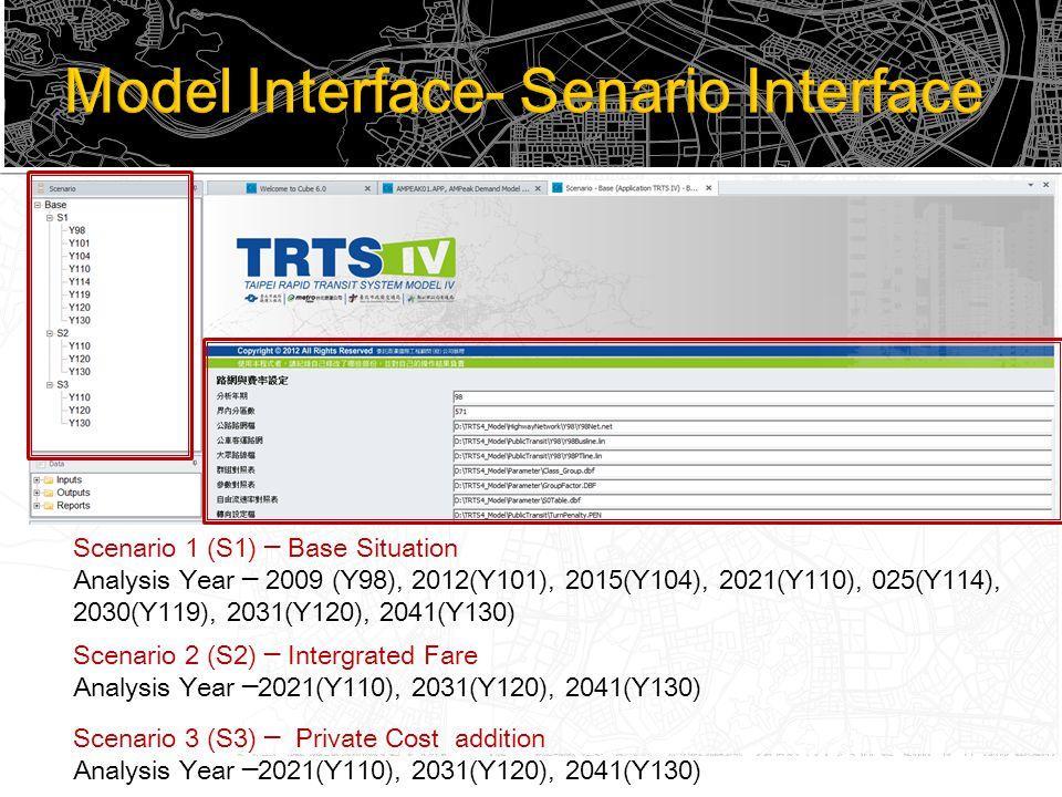 Scenario 1 (S1) ─ Base Situation Analysis Year ─ 2009 (Y98), 2012(Y101), 2015(Y104), 2021(Y110), 025(Y114), 2030(Y119), 2031(Y120), 2041(Y130) Scenario 2 (S2) ─ Intergrated Fare Analysis Year ─2021(Y110), 2031(Y120), 2041(Y130) Scenario 3 (S3) ─ Private Cost addition Analysis Year ─2021(Y110), 2031(Y120), 2041(Y130)