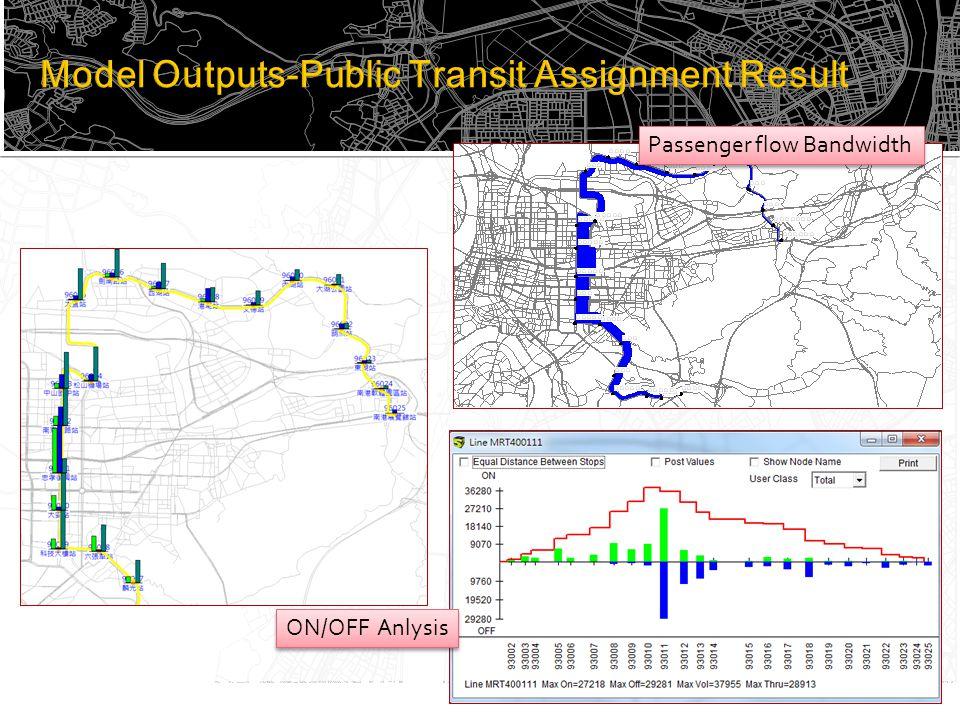 ON/OFF Anlysis Passenger flow Bandwidth