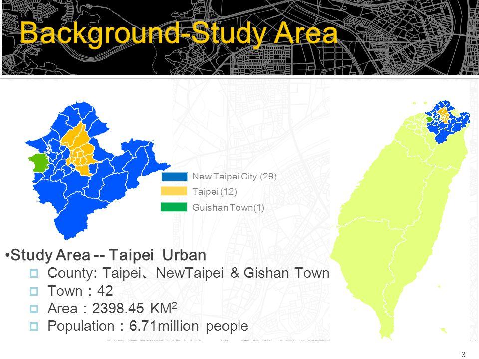 New Taipei City (29) Taipei (12) Guishan Town(1) Study Area -- Taipei Urban  County: Taipei、NewTaipei & Gishan Town  Town:42  Area:2398.45 KM 2  Population:6.71million people 3