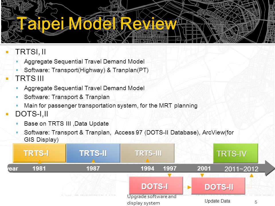 6 Combined with GIS & Database Transit DataBase,GIS Display Extension Interface Economic benefits、Energy consumption Provide meso and micro analysis software integration interface Small regional network analysis, intersection signal, centriod line Long-term transport planning Transportation Demand Analysis, Policy evaluation Friendly User Interface Development of the Windows operating interface, enhance friendly User Interface Model Function