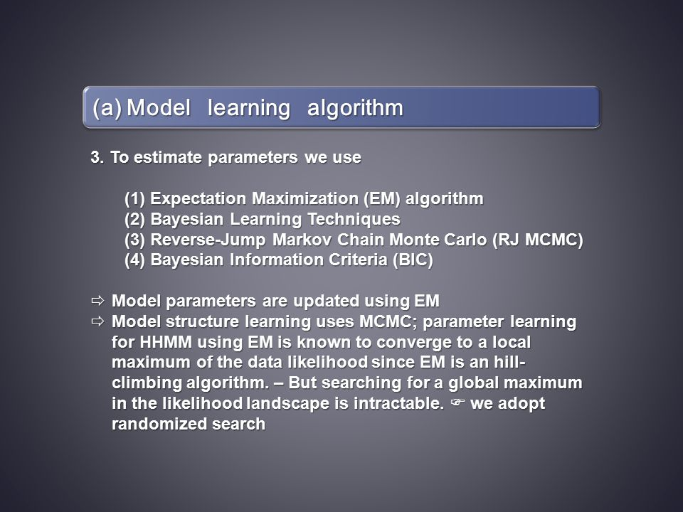 (a) Model learning algorithm 3.